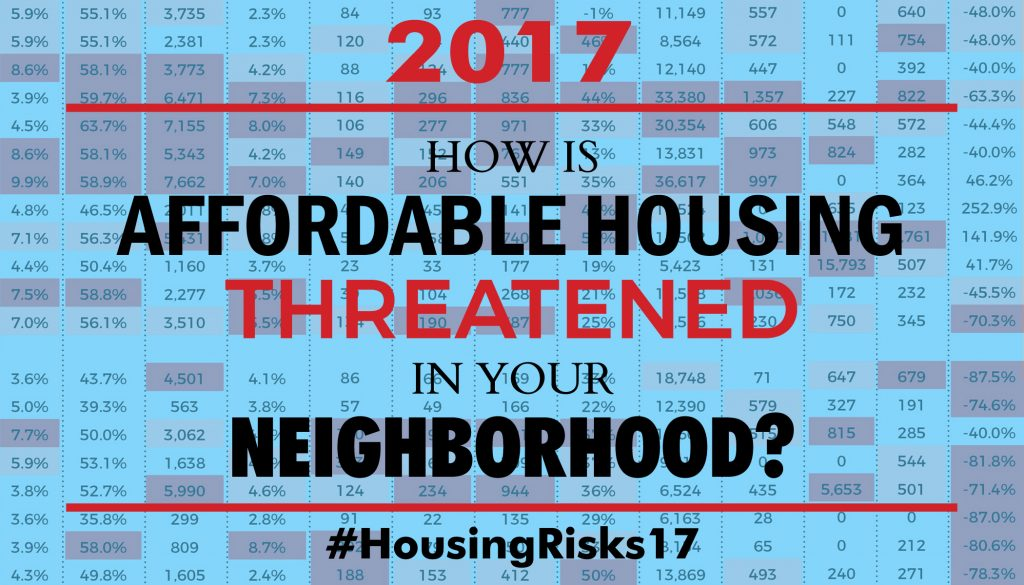 2017 How is Affordable Housing Threatened in Your Neighborhood?
