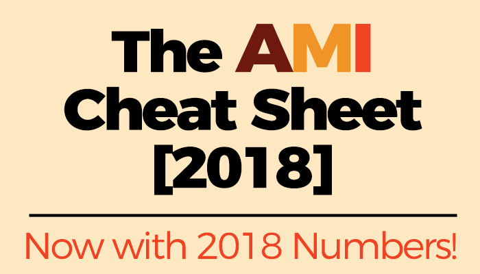 Your Gift for the Summer Is Here: ANHD's AMI Cheat Sheet